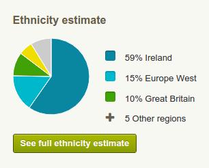 Ethnicity estimate1